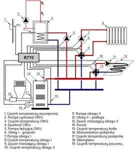 Schemat instalacji Compit R770
